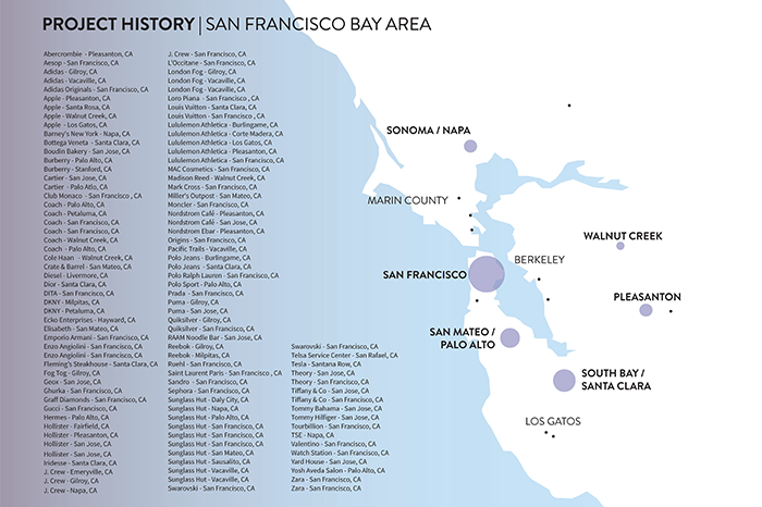 DCC graphic of Bay Area completed projects